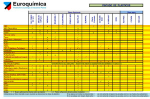 tabla adherencia plasticos euroquimica
